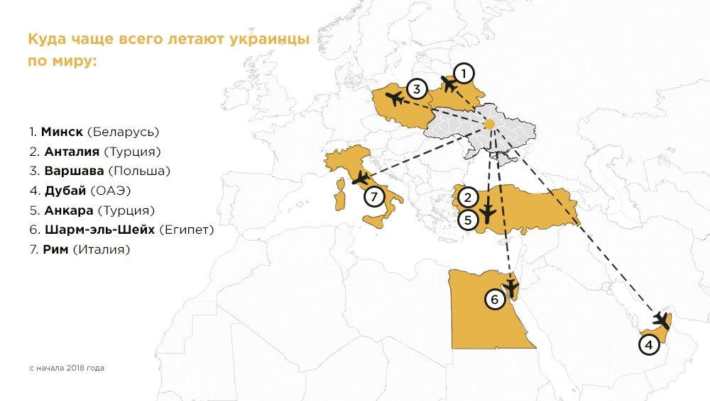Куда чаще всего летают украинцы. Статистика аэропорта «Киев»  0dbcceb9e79ed