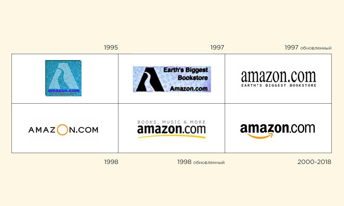 ab5fb1fda9e9 Как основатель Amazon Джефф Безос стал самым богатым человеком в ...
