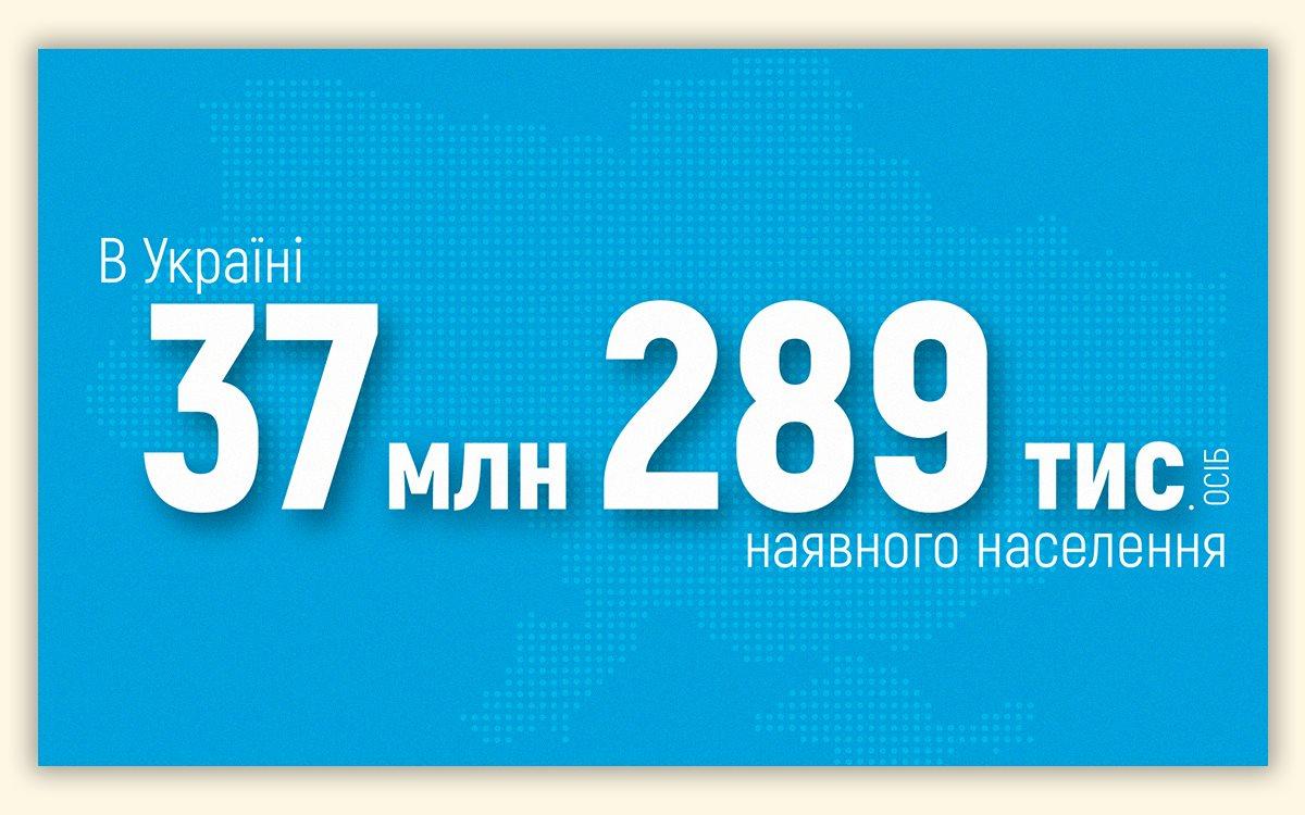 За 19 лет украинцев стало меньше на 11 млн — Дмитрий Дубилет поделился результатами электронной переписи населения