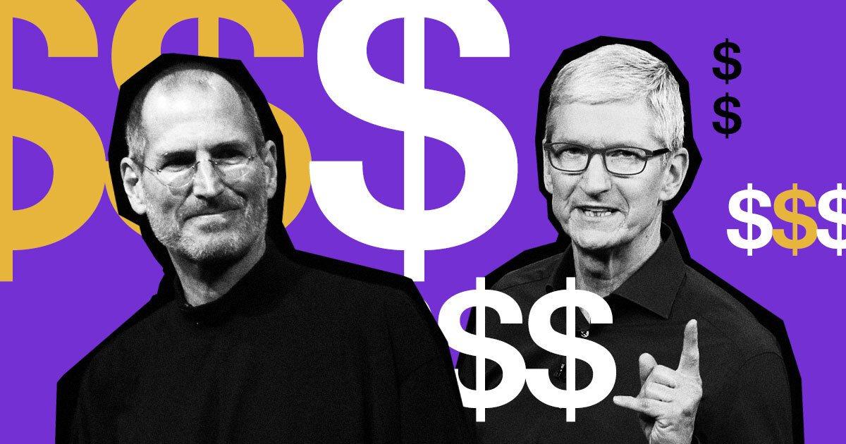 Apple стоит $2 трлн. Cколько вы могли заработать, если бы купили ее акции вместо MacBook или iPhone