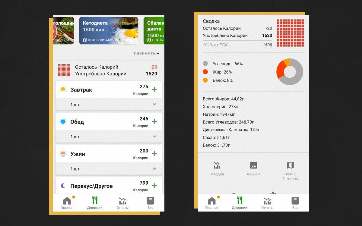 Приложение для контроля питания FatSecret