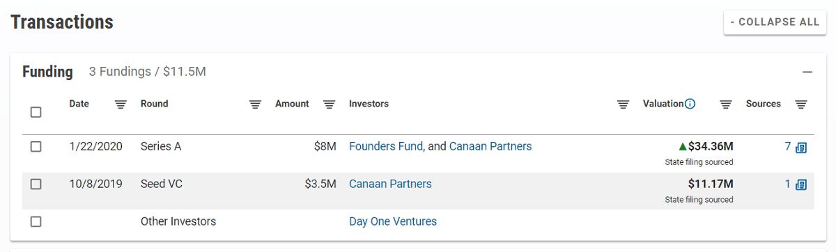 Инвестиции в MSCHF
