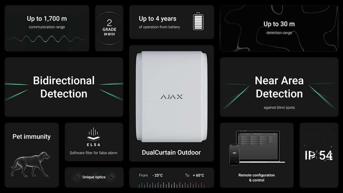 DualCurtain Outdoor от Ajax
