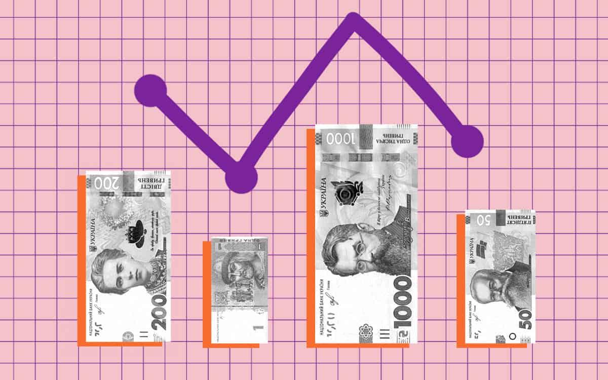 Метрики, що важливі для інвесторів