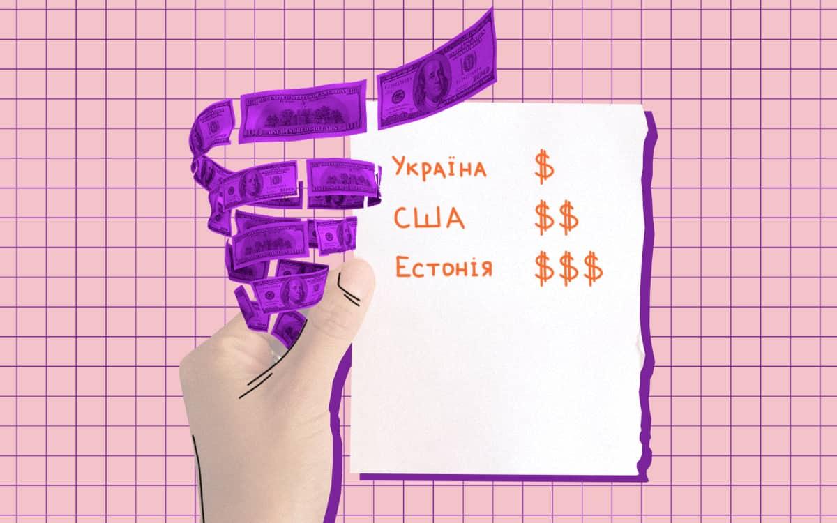 Скільки коштує зареєструвати компанію в Україні, США й Естонії